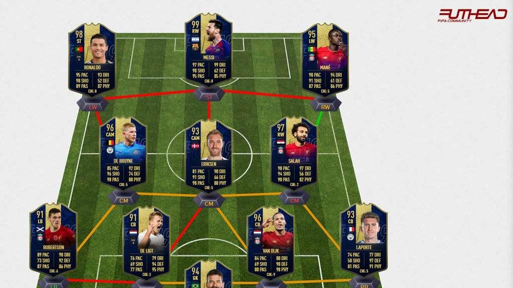 Wann Kommt Das Team Of The Year Fifa 18